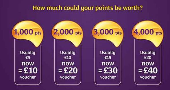 don't exchange your points nectar christmas double up is