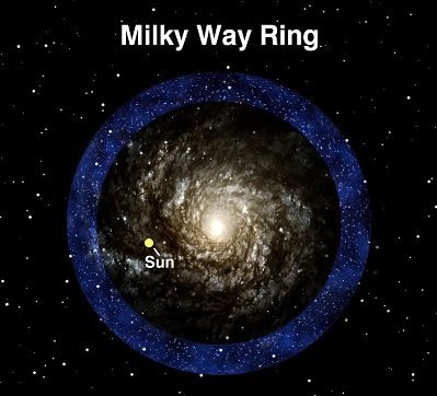 Image result for milky way black hole