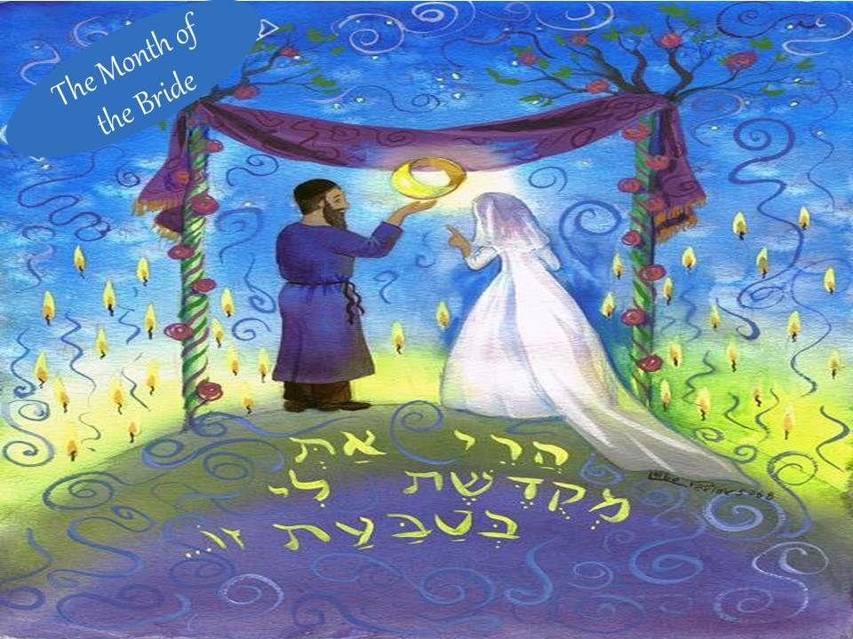 Поздравления со свадьбой иврит