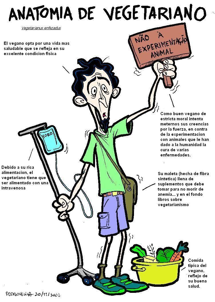 Vegetarianos O Vegano Son Casi Lo Mismo Es Como La Diferencia Entre Socialistas Y Comunistas Urban Tribes Fictional Characters Memes