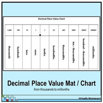 This Black And White  X  Decimal Place Value Mat Can Be