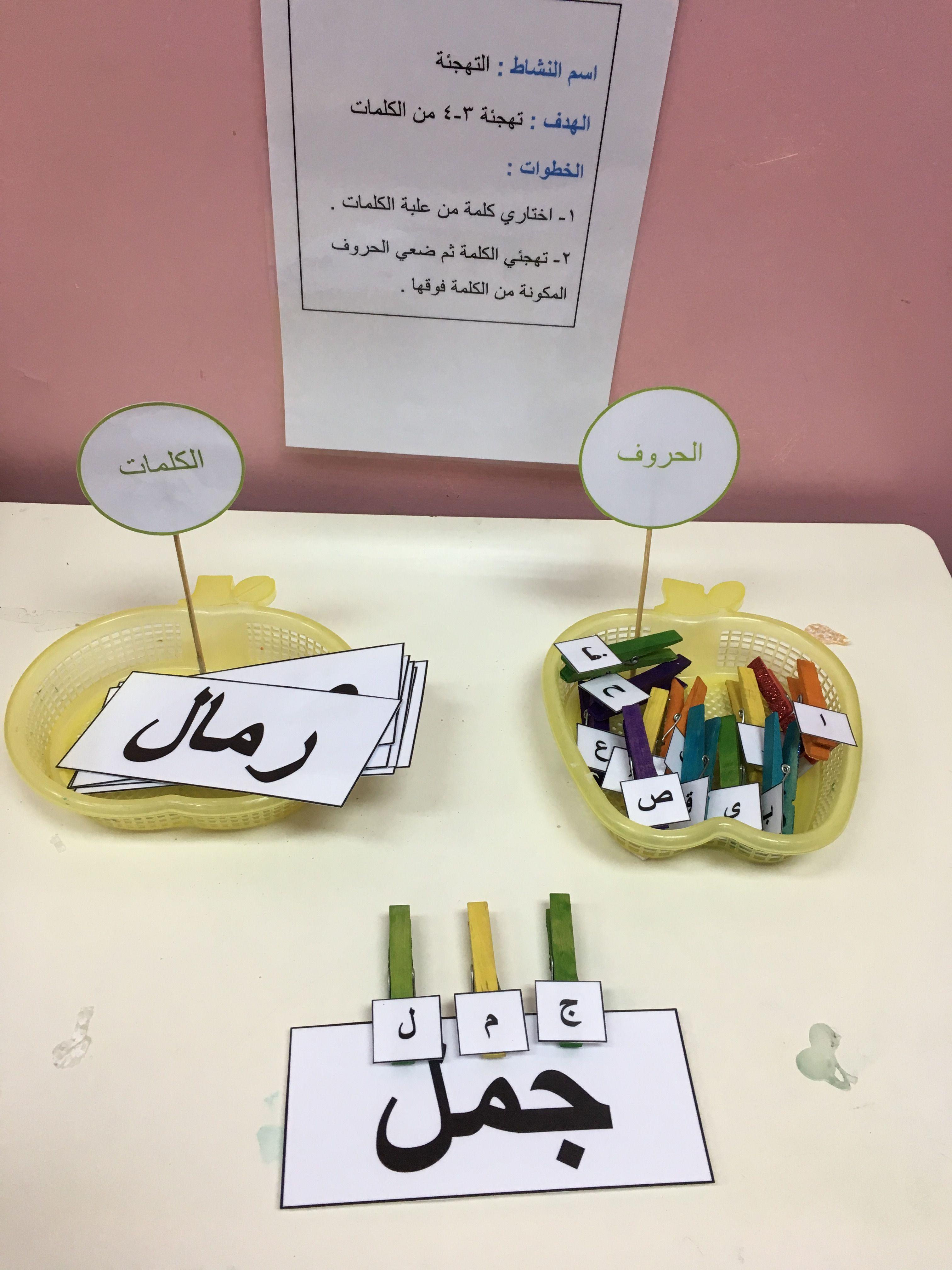 How To Learning Arabic Arabic Alphabet For Kids Learn Arabic Alphabet