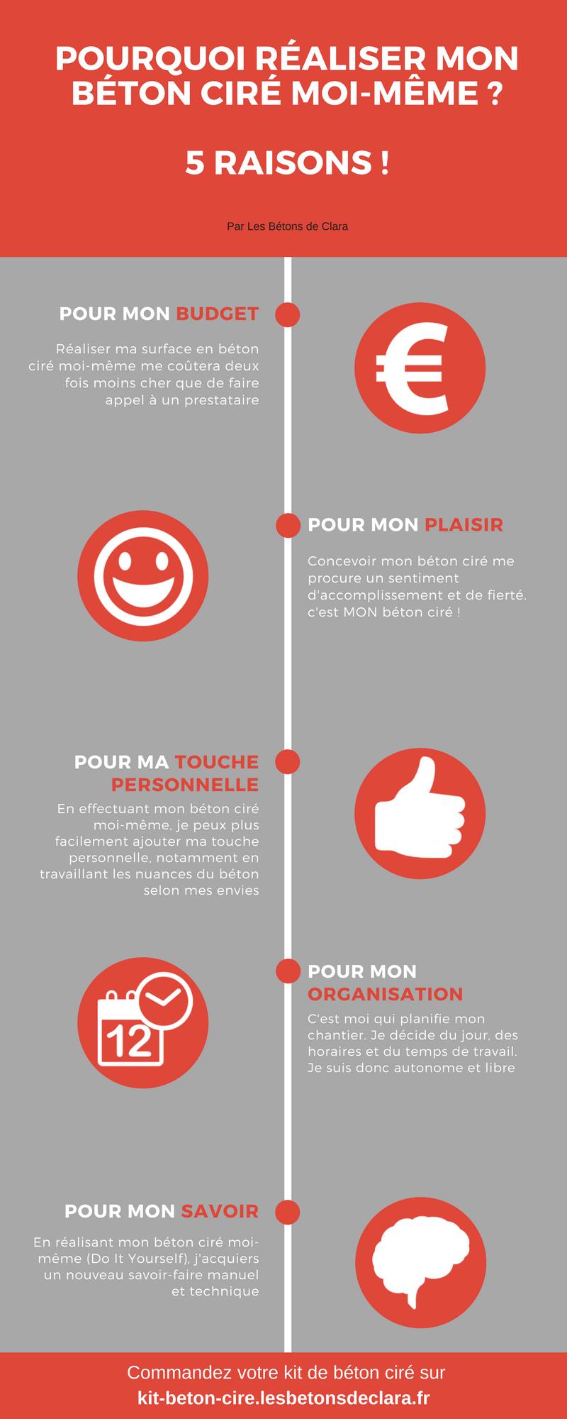Infographie : Pourquoi réaliser mon béton ciré moi-même ? 5 raisons ...