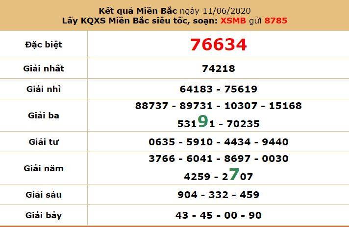 dự đoán xsmb ngày 13-6-2020 2