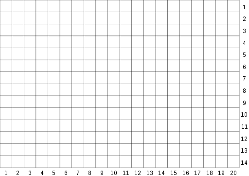 photograph relating to Printable 25 Square Grid named Printable Graph Paper 20 through 25 Coordinate Grid Graph