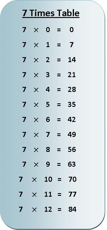 7 times table multiplication chart multiplication table - Tableau de table de multiplication ...