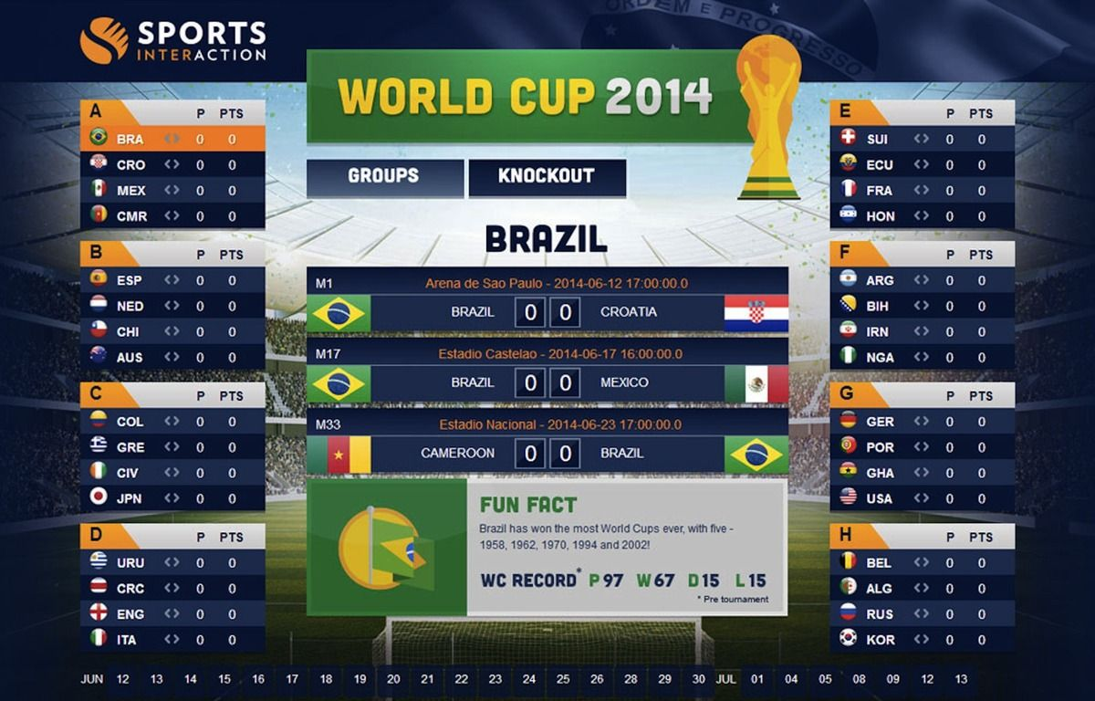 Worldcupgroups World Cup Schedule World Cup World Cup 2014