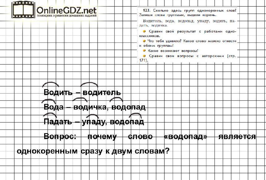 Открытый урок по математике 2 класс по фгос демидова выражение с переменной