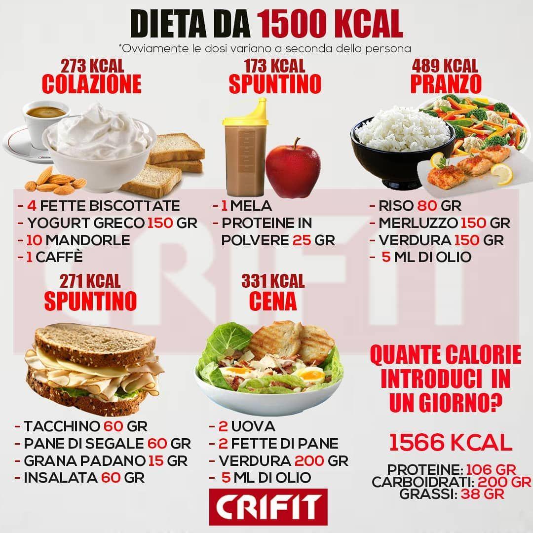 dieta 5 pasti 1500 calorie