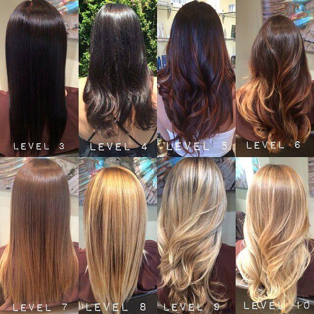 Good Insight Hair Color Pinterest Hair Coloring Hair Art And
