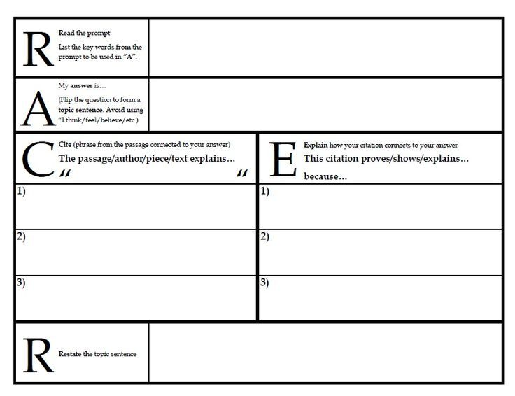 Pin By Danielle T On ELA Lesson Ideas Teaching Writing