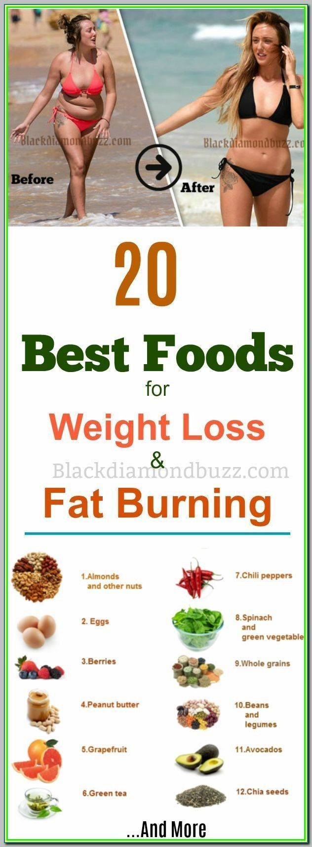 Quick weight loss diets without exercise #weightlosshelp  | the healthiest way to lose weight fast#w...