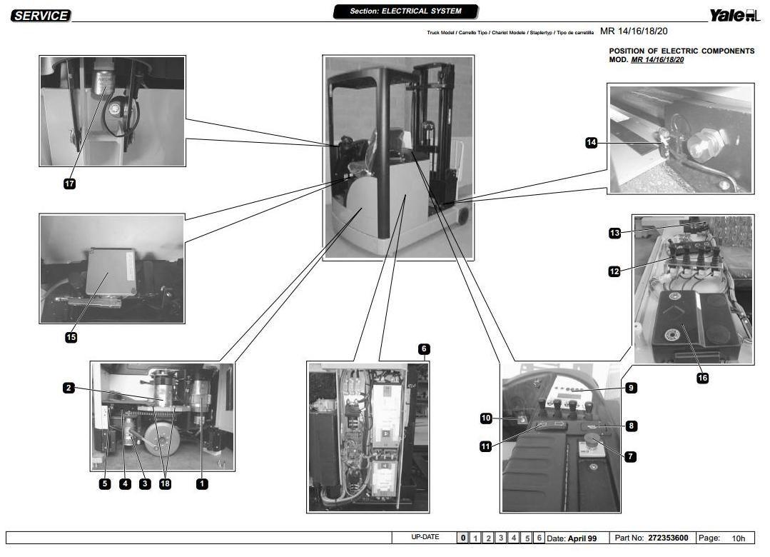 yale reach truck b849 series mr14 mr16 mr18 mr20 workshop rh pinterest com