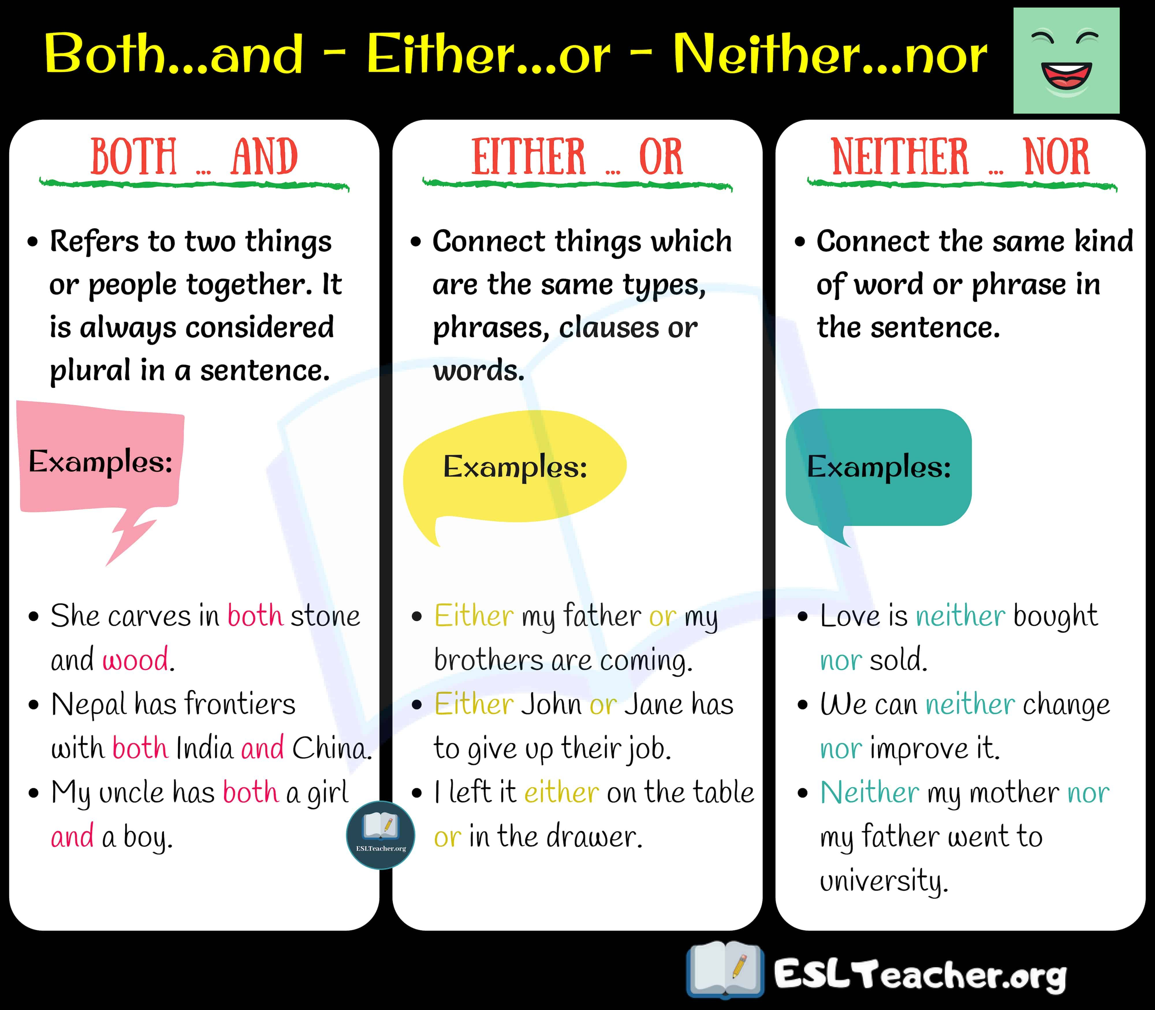 Conjunction Words How To Use Both And