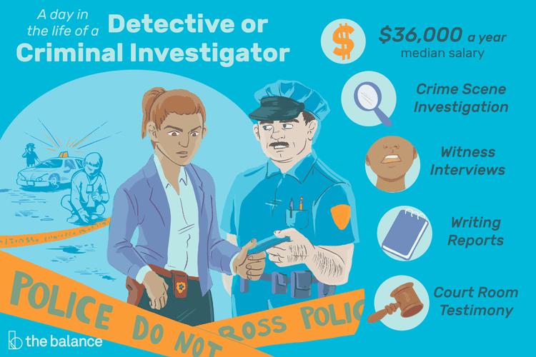 Detective/Criminal Investigator Job Description Salary
