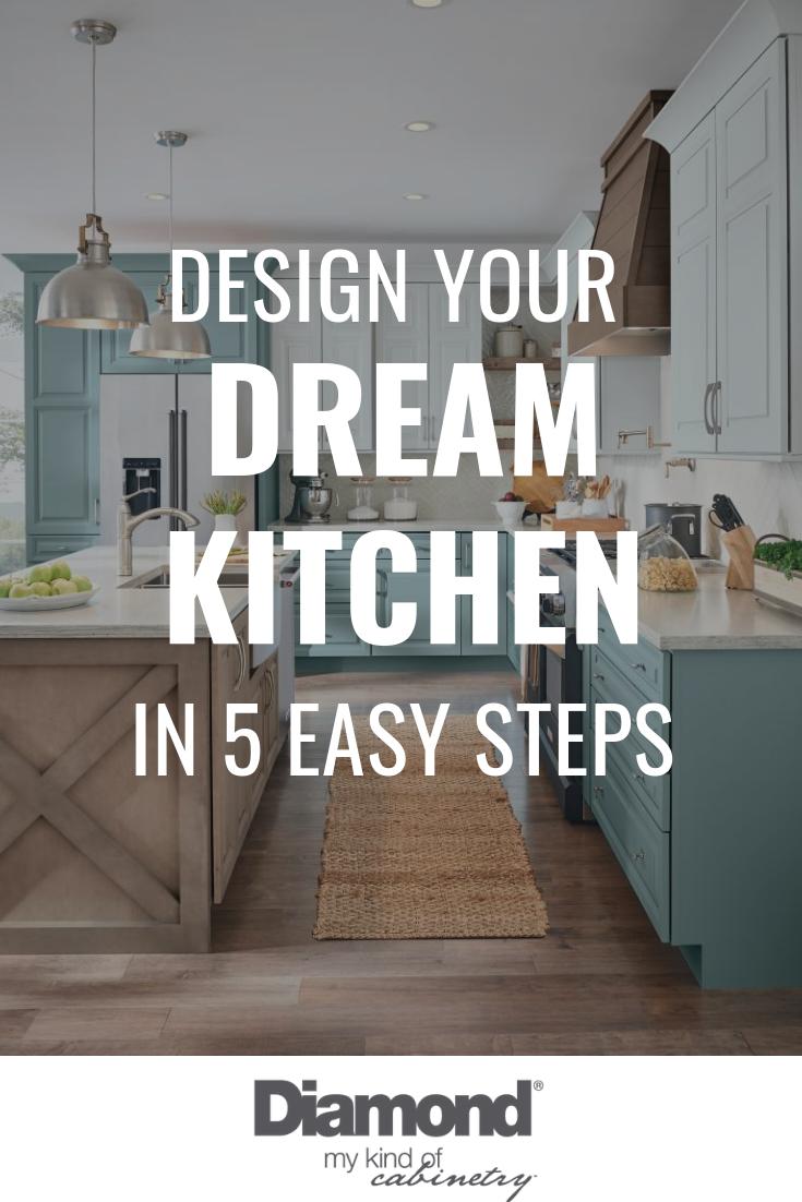 Design Your Dream Kitchen  Kitchen remodel planner, Kitchen