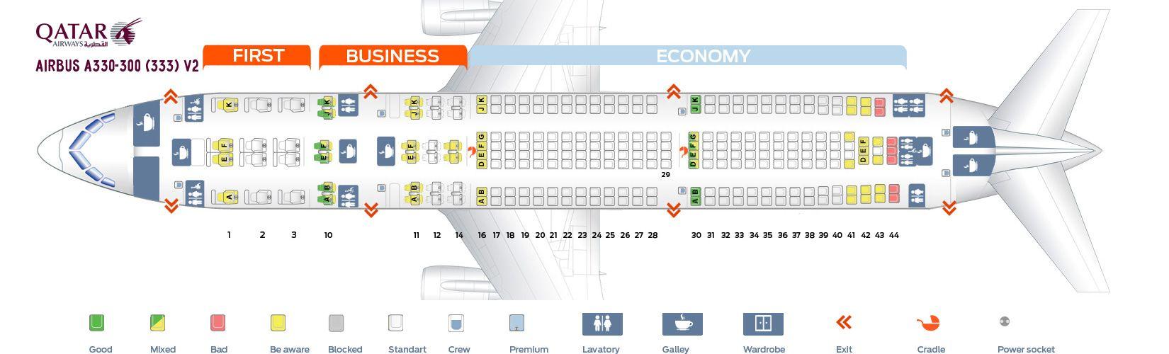 Qatar Airways Fleet Airbus A330 300 Details And Pictures Qatar
