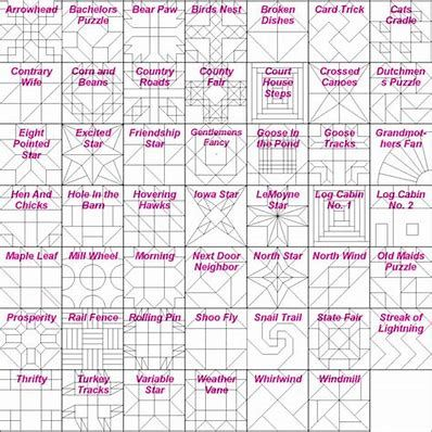 Image Result For Free Printable Quilt Patterns Quilting Barn
