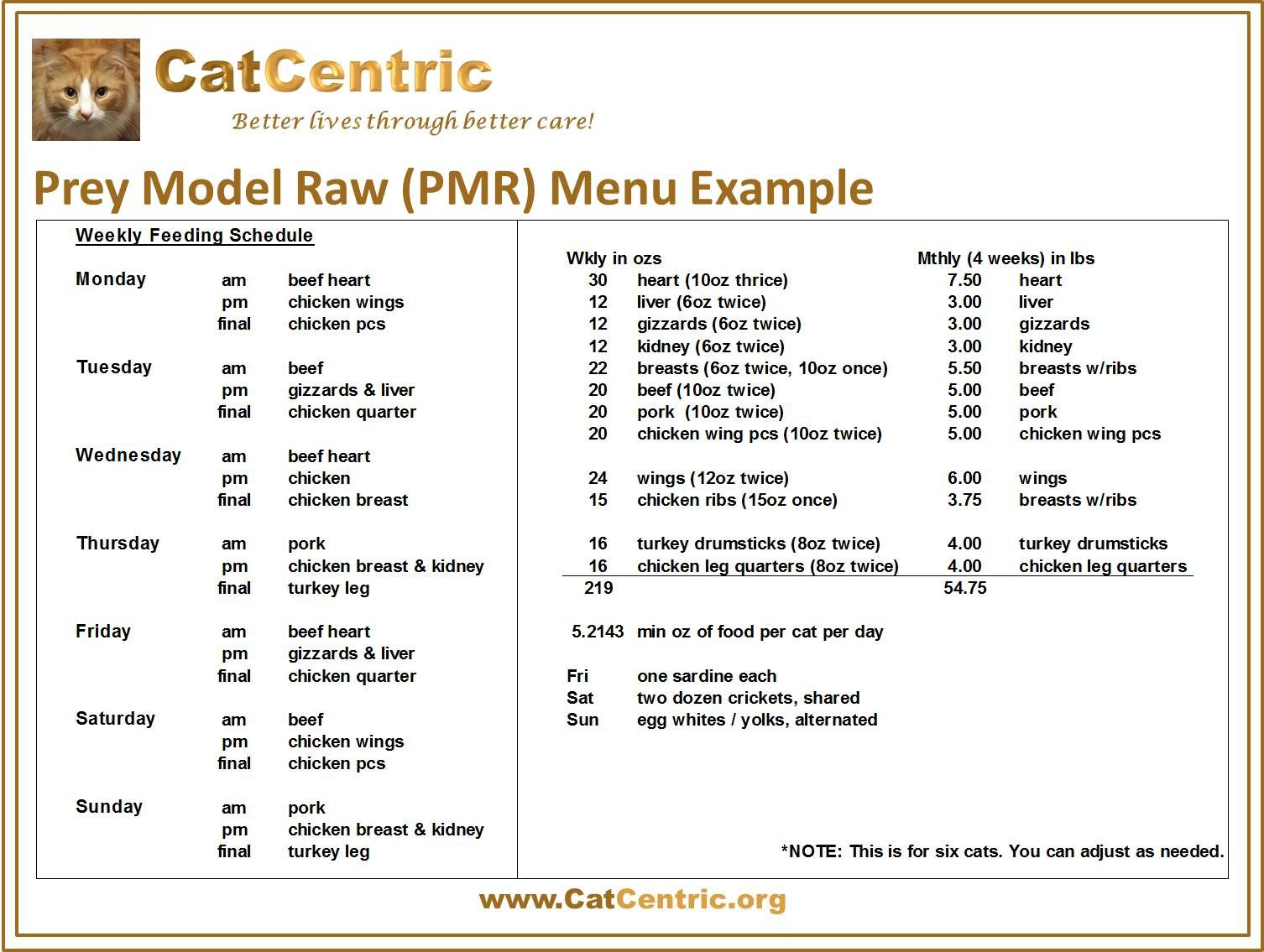 Pmr Prey Model Raw Feeding Example Menu For Cats Raw Cat Food Recipes Raw Diet Raw Feeding For Dogs