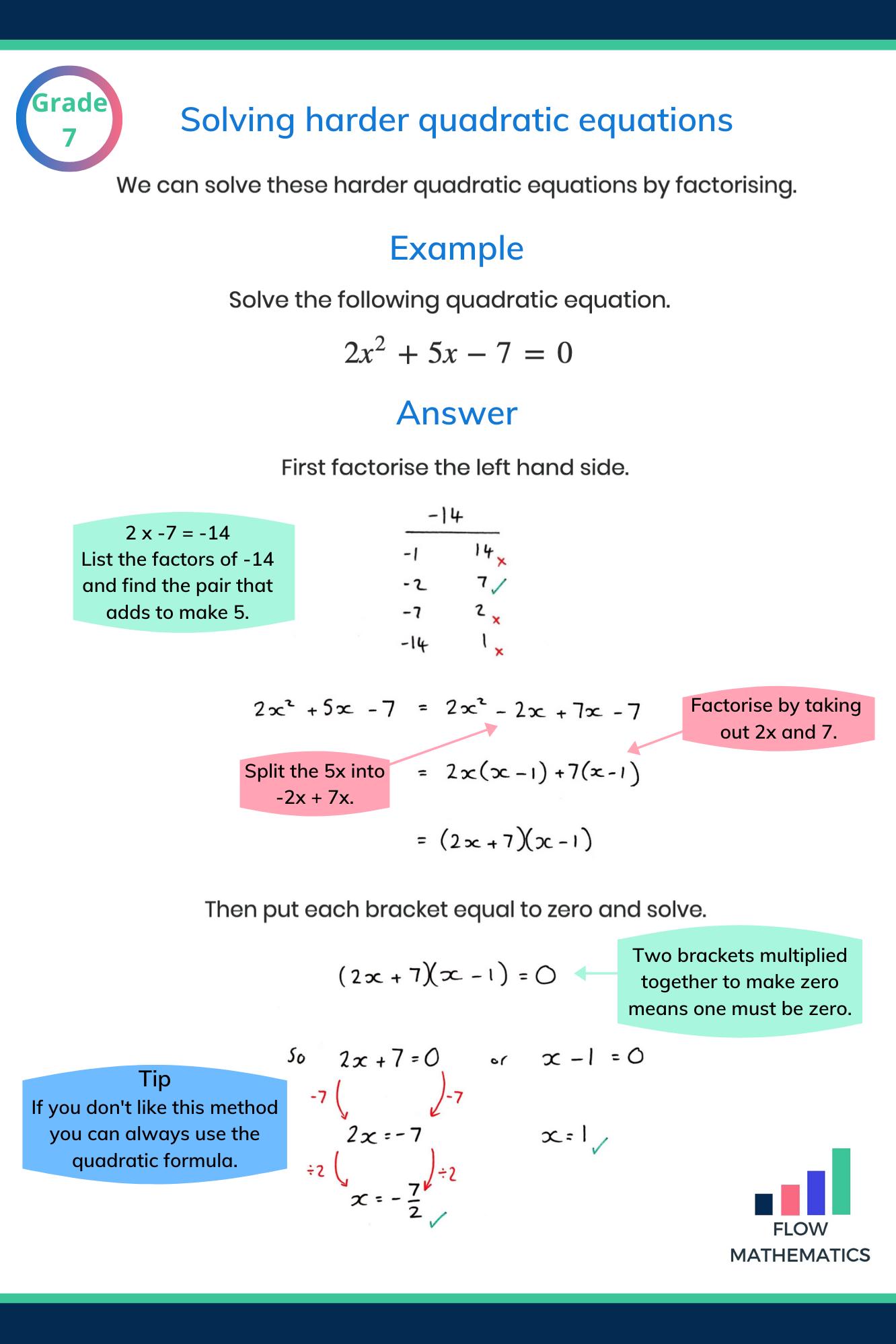 Quadratic Equations Revision Guides