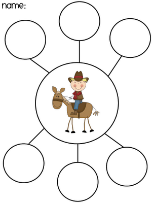 What a cowboy needsis would be an adorable writing prompt a very cute bubble map idea for my story this week the gingerbread cowboy publicscrutiny Gallery