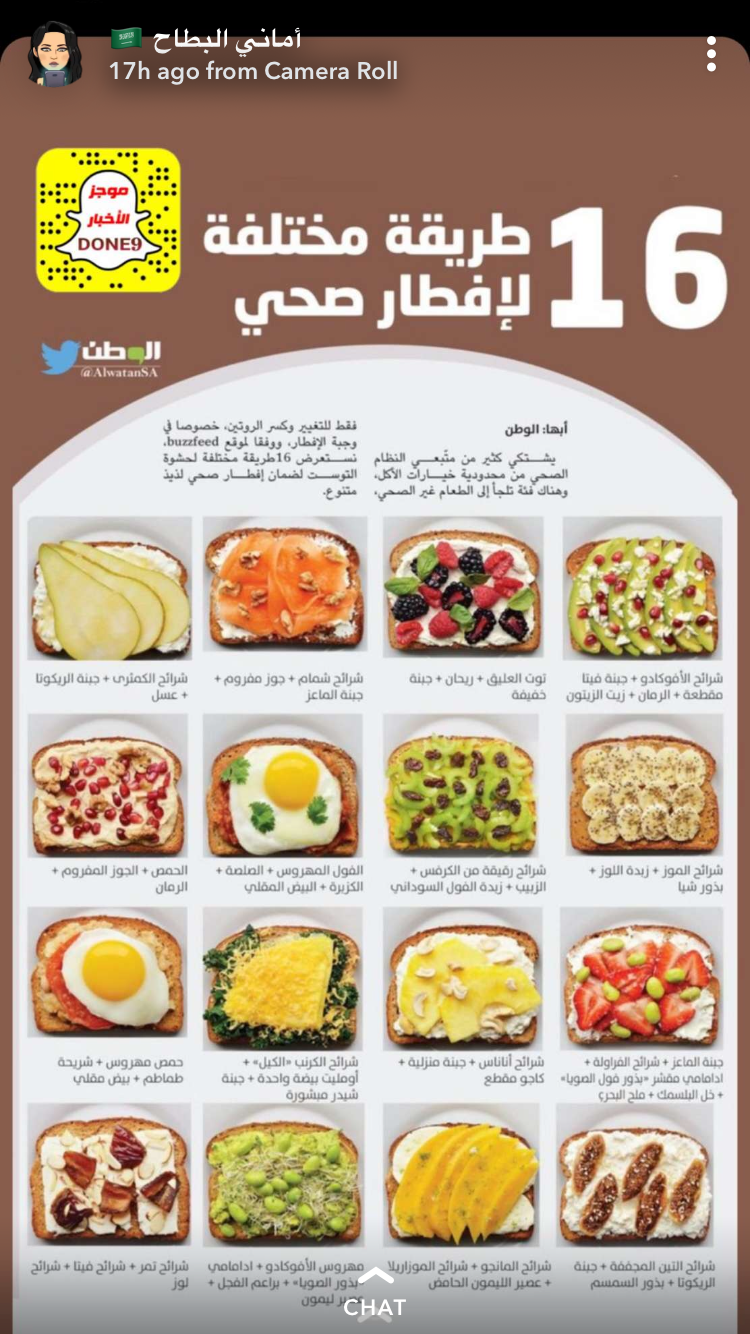 Pin By I Marryam On وصفات صحية Nutritious Breakfast Healthy Recipes Nutritious