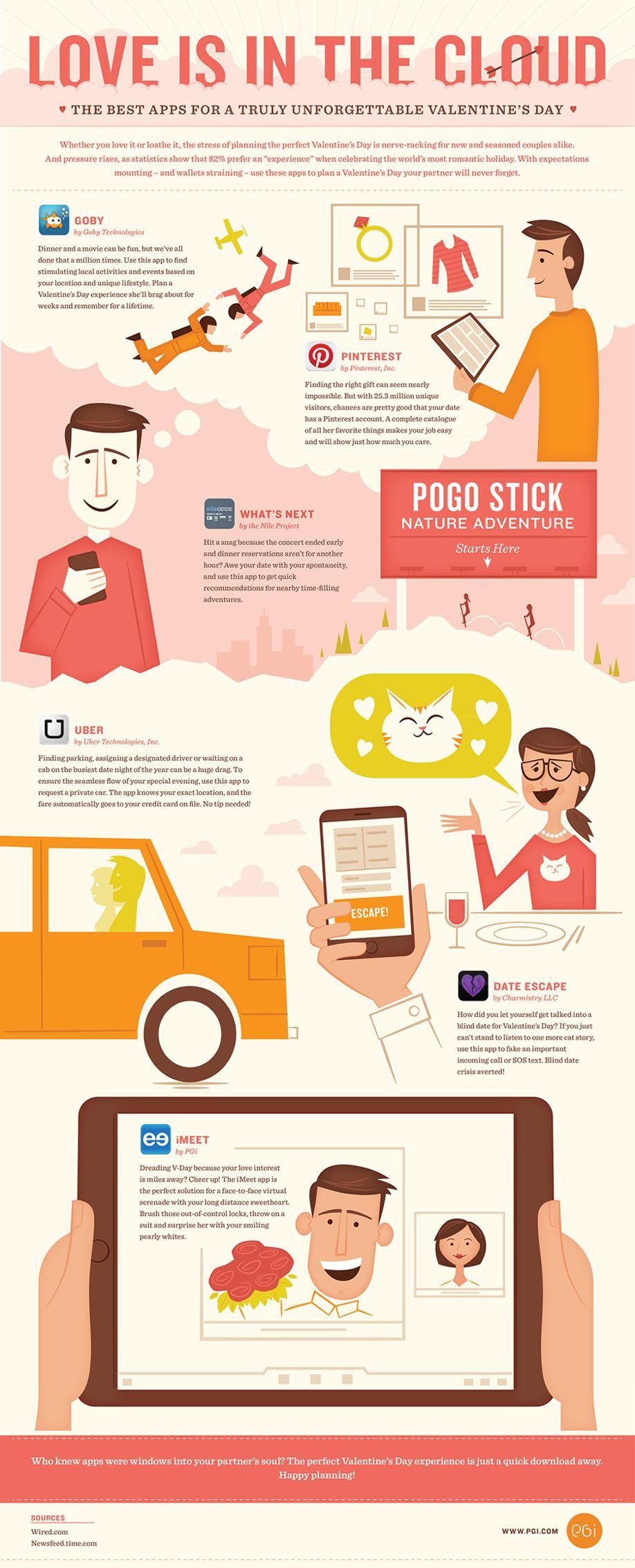 Pgi Imeet Valentines C5 Infographic App Best Apps