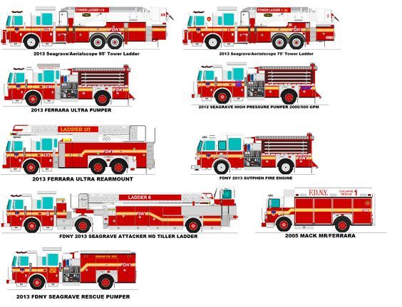 FDNY Trucks | CFD | Pinterest | Firefighting, Fire engine and Fire ...