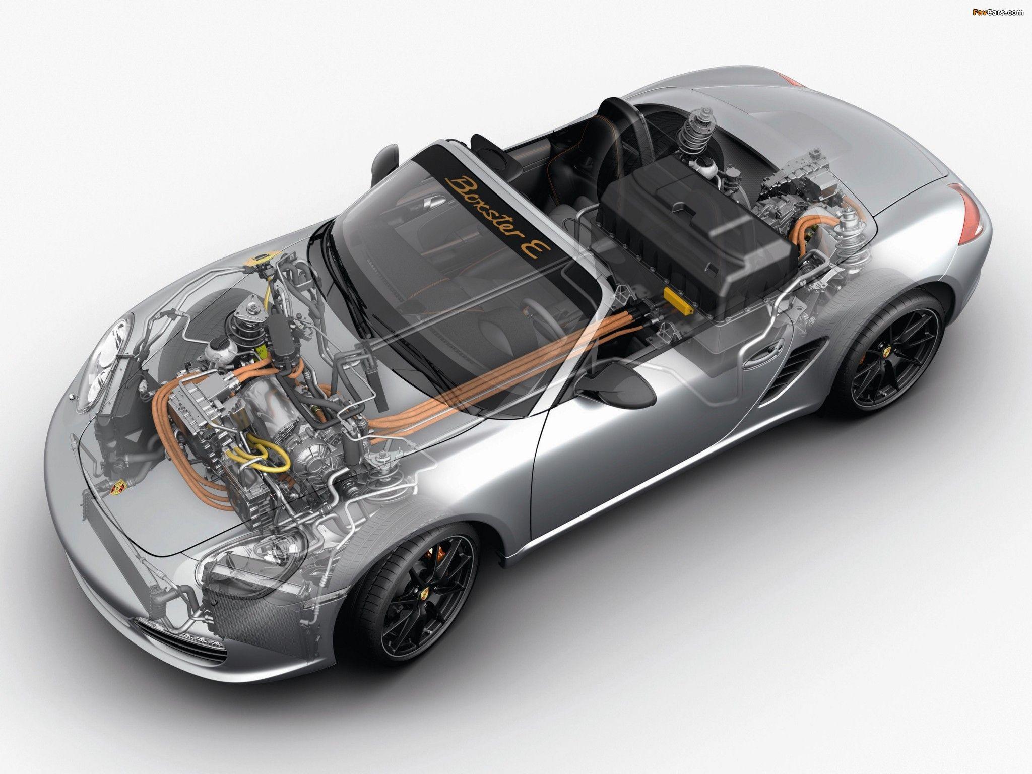 fb901c66e7b8743e2a92a78dc0fe4292 Breathtaking Tamiya Porsche 911 Gt1 Full View Cars Trend