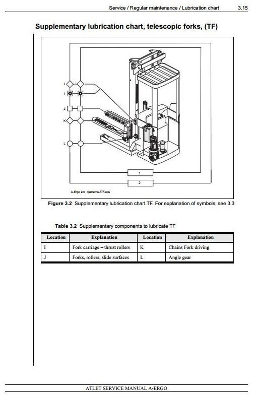 for a mitsubishi forklift fet2500c wiring diagrams cat fork lift wiring diagrams #4