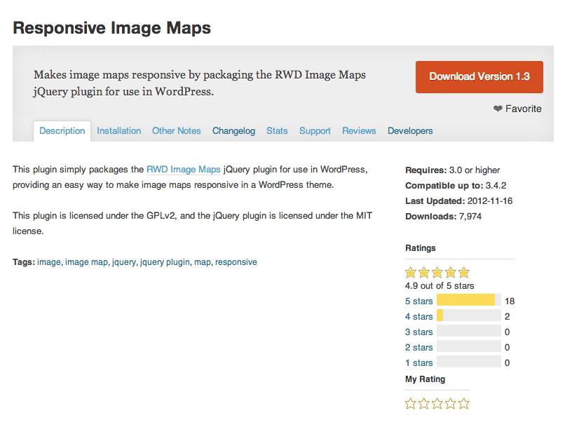 Responsive Image Maps