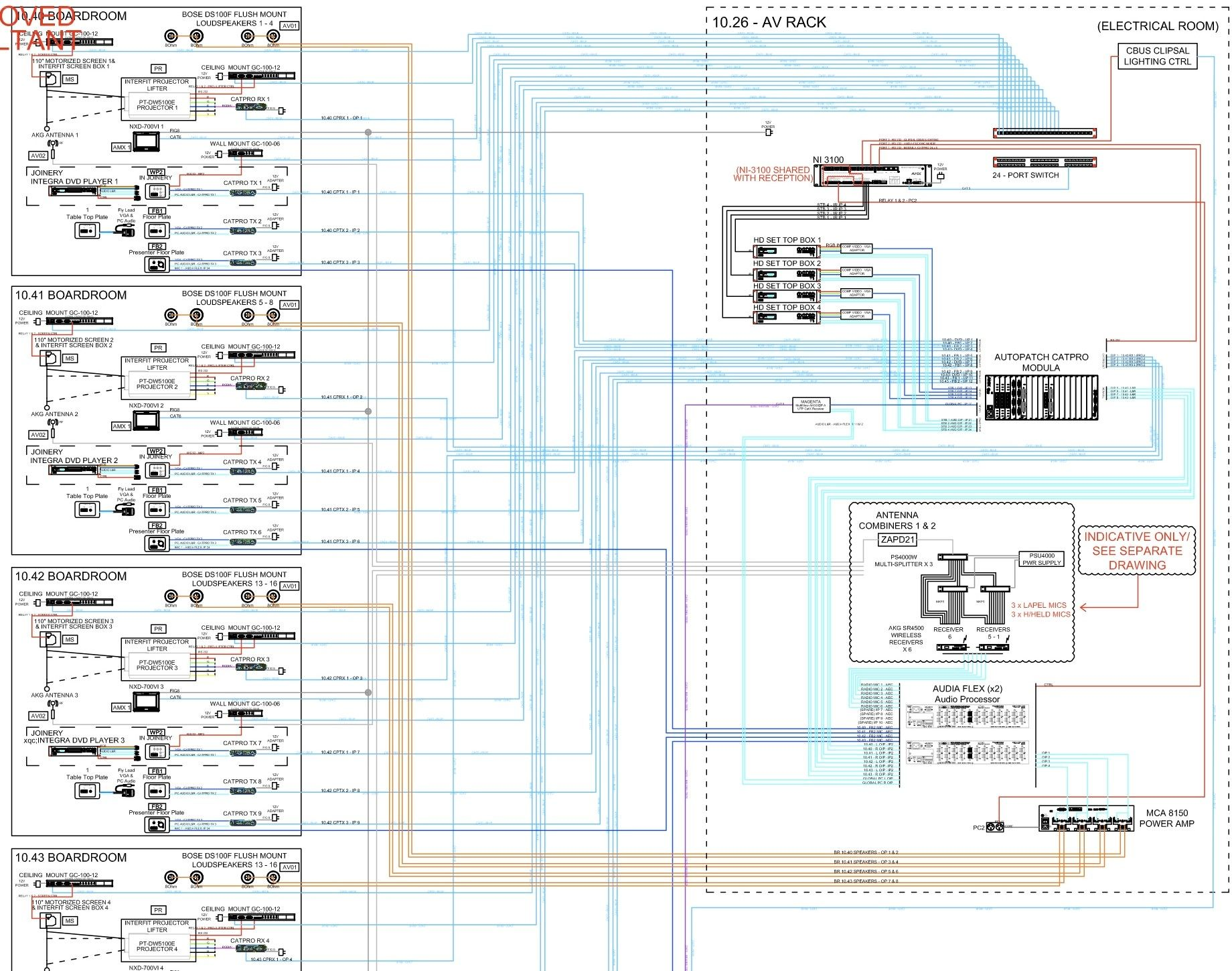 server rack wiring diagram 22 bolt action rifle multiple boardrooms with central av system