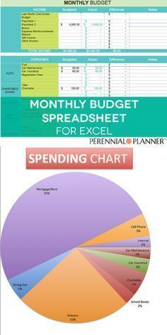 Monthly Budget Spreadsheet Household Money Tracker Microsoft