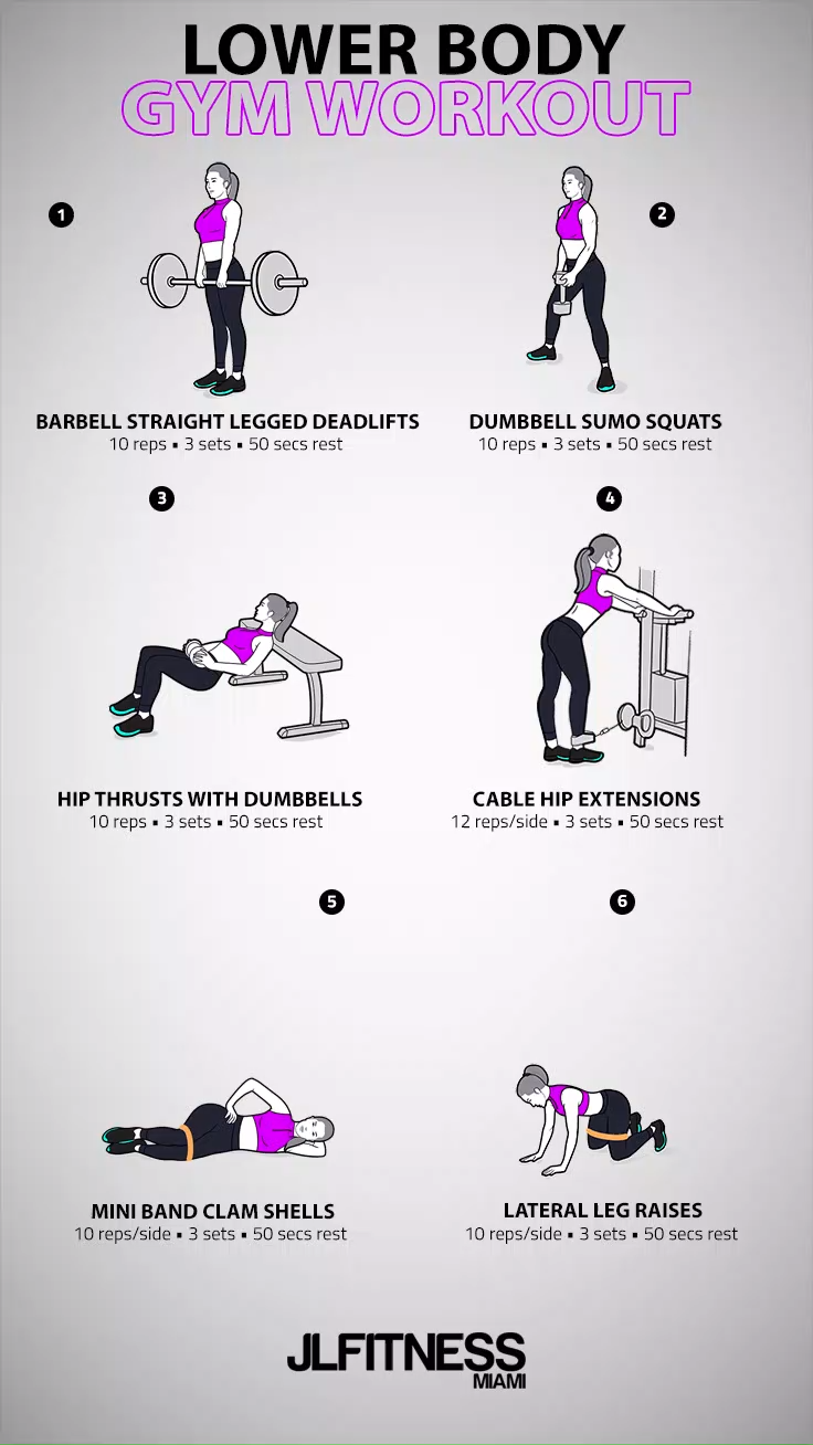 Lower Body Gym Workout