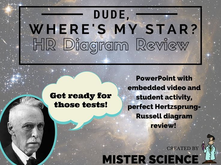 Hertzsprung Russell Diagram HR powerpoint life cycle of stars TX ...