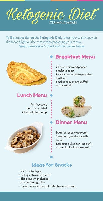 idee dietetiche per menu software