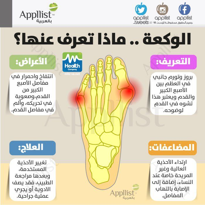 Pin By Hadia Mansour On معلومات مفيدة Health Care Health Diet Health Fitness