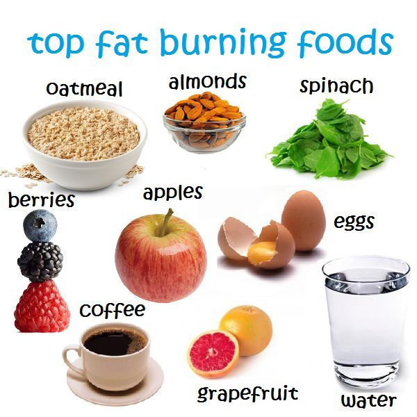 Top Fat Burning Foods