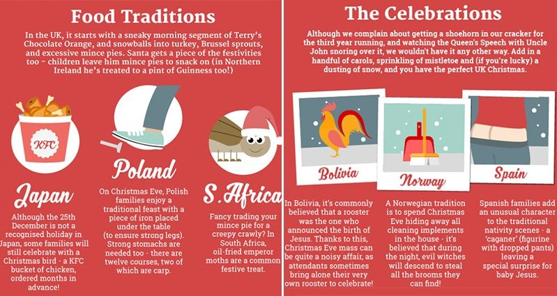 christmas traditions around the world - Google Search ...