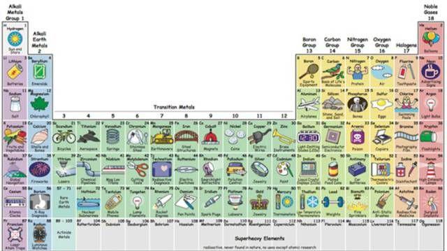 Urkullu u201cRajoy es sensible a un cambio en la política penitenciaria - best of tabla periodica de los elementos quimicos en excel