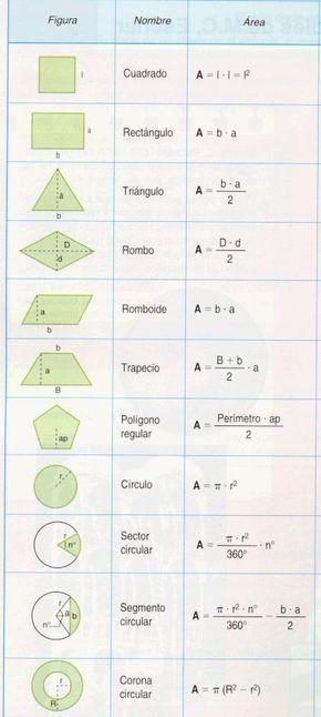 AreasJPG (387×863) u2026 Pinteresu2026 - new tabla periodica en memorama