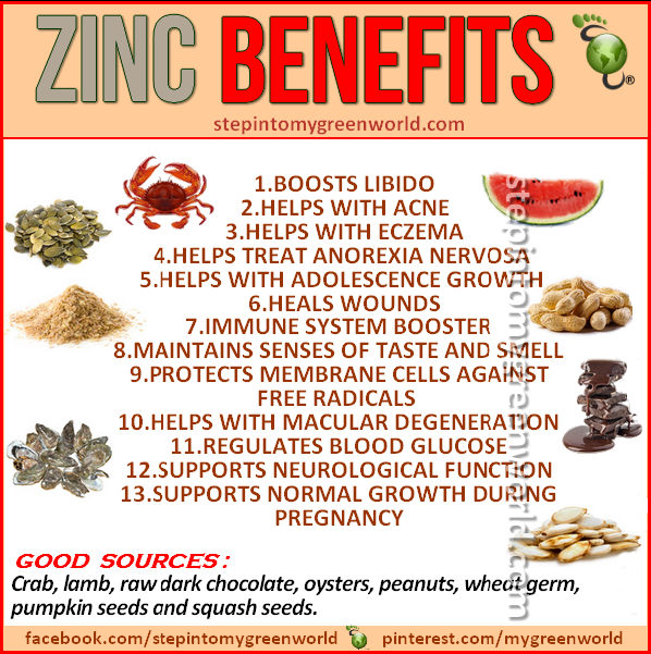 Zinc Benefits Good Benefit For Pregnant Wife!
