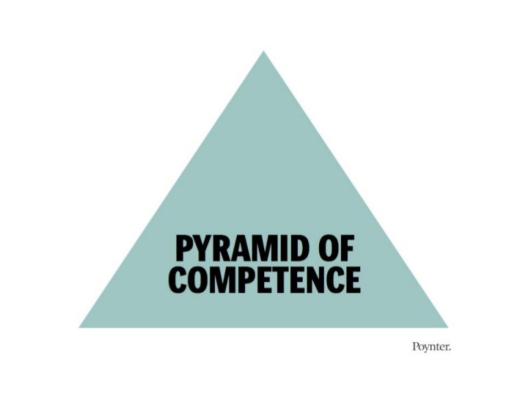The Pyramid of Journalism Competence: what journalists need to know
