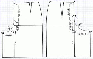 Юбка брюки выкройка. Как сшить юбку брюки?