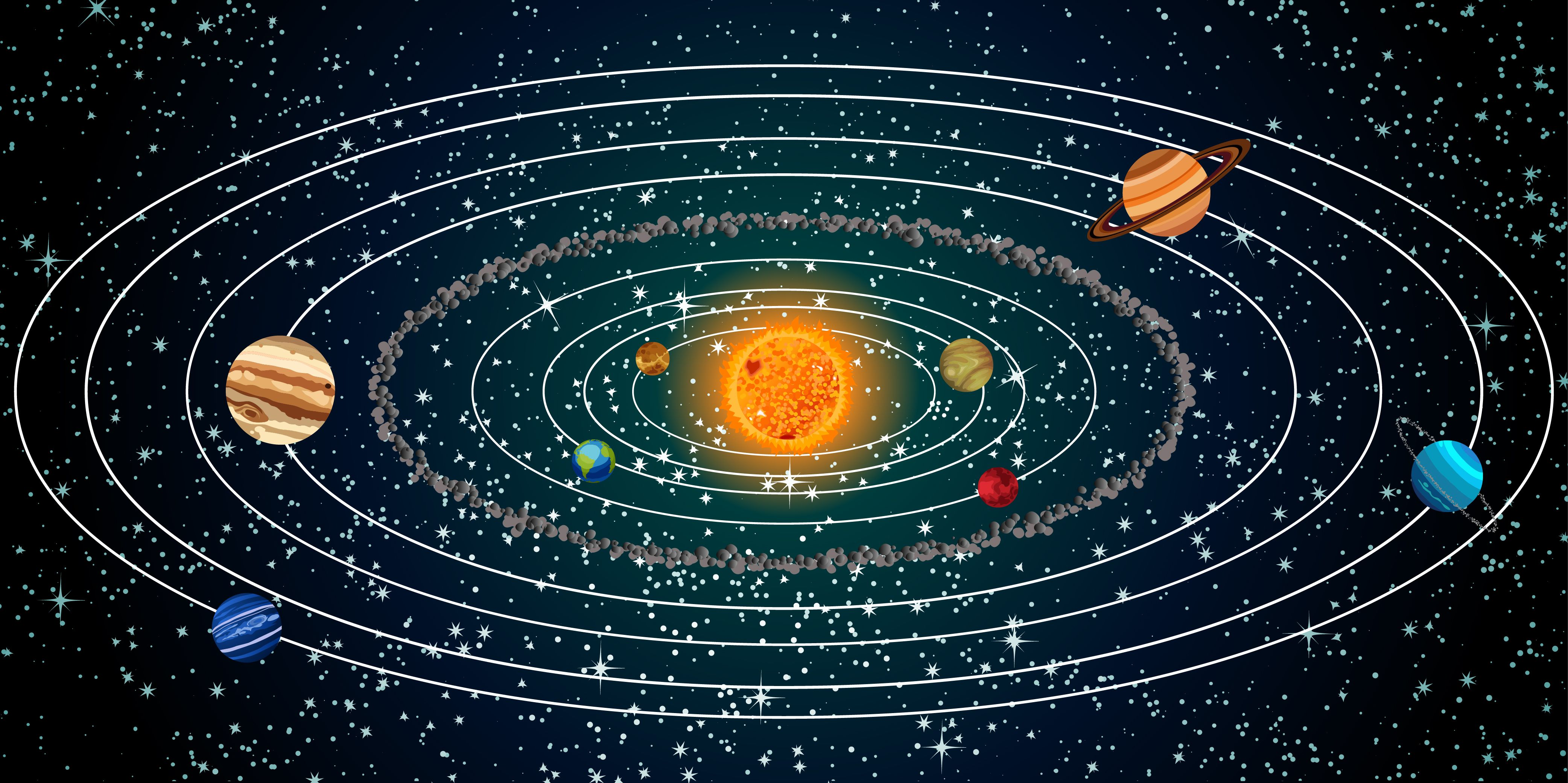 solar system planet order - Google Search   Trushna in ...