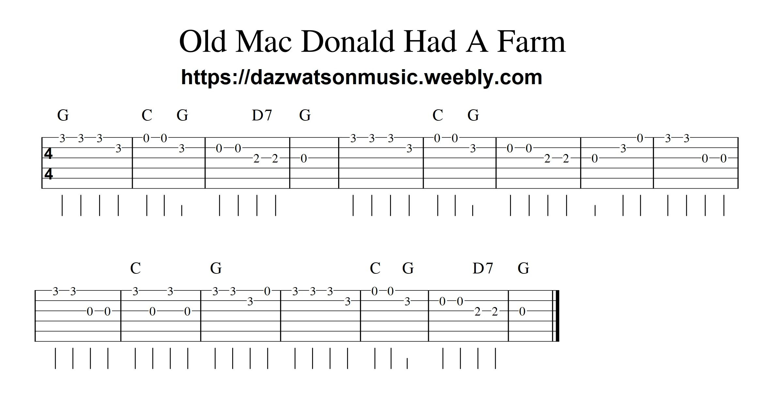 Old Mac Donald Had A Farm Easy Guitar Tabs Basic Guitar Lessons Guitar Lessons Easy Lessons