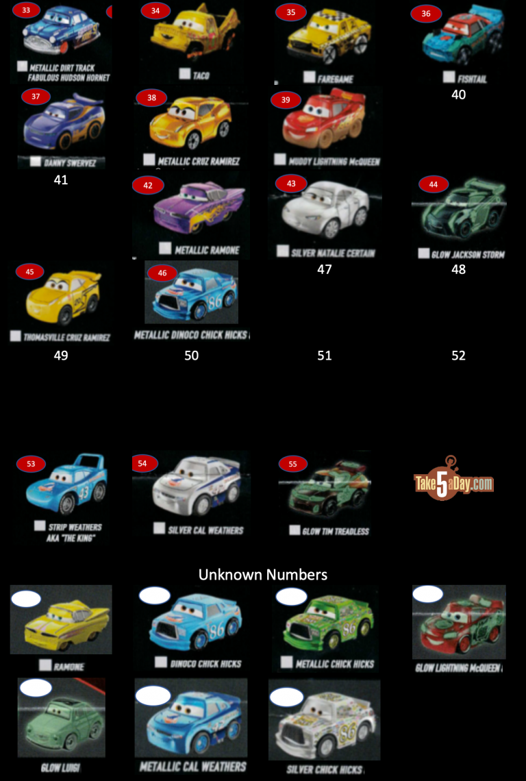 Mattel Disney Pixar Cars Mini Racers Visual Checklist Autumn 2018