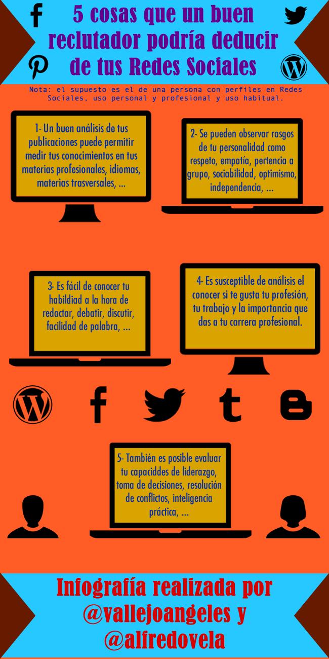 5 Cosas Que Un Buen Reclutador Podría Deducir De Tus Redes Sociales Infografia Infographic Rrhh Redes Sociales Consejos Para La Búsqueda De Empleo Socialismo