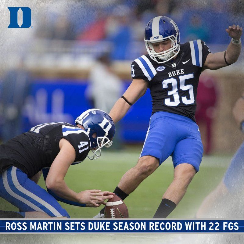 Duke Football on Football, Duke, Blue football
