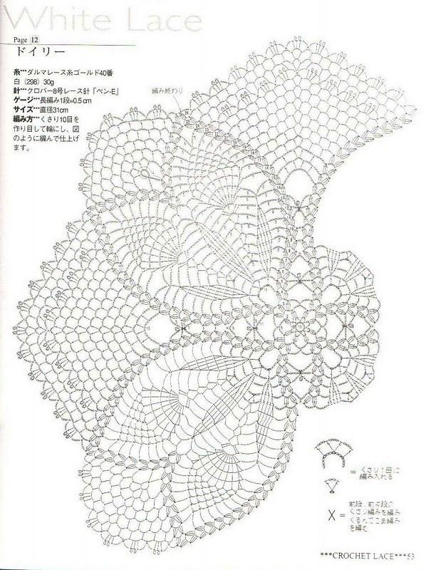 Pin Na Doske Crochet Patterns Tutorials Doily 3 D D